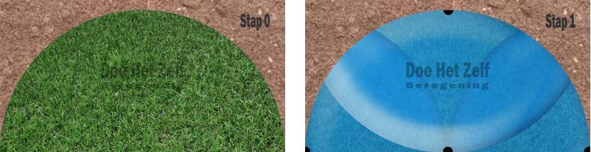 voorbeeld bol gazon stap 0 en stap 1