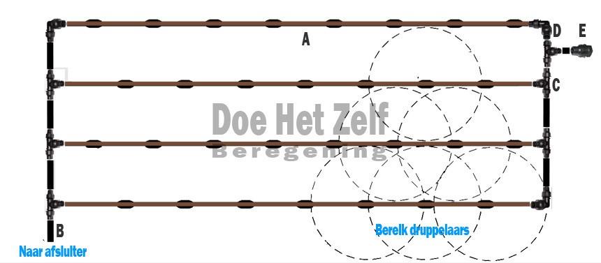 voorbeeld druppelslang grid